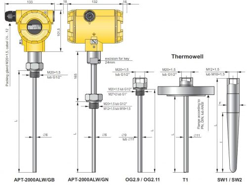 Produktark for temperatursensor fra Thermowell