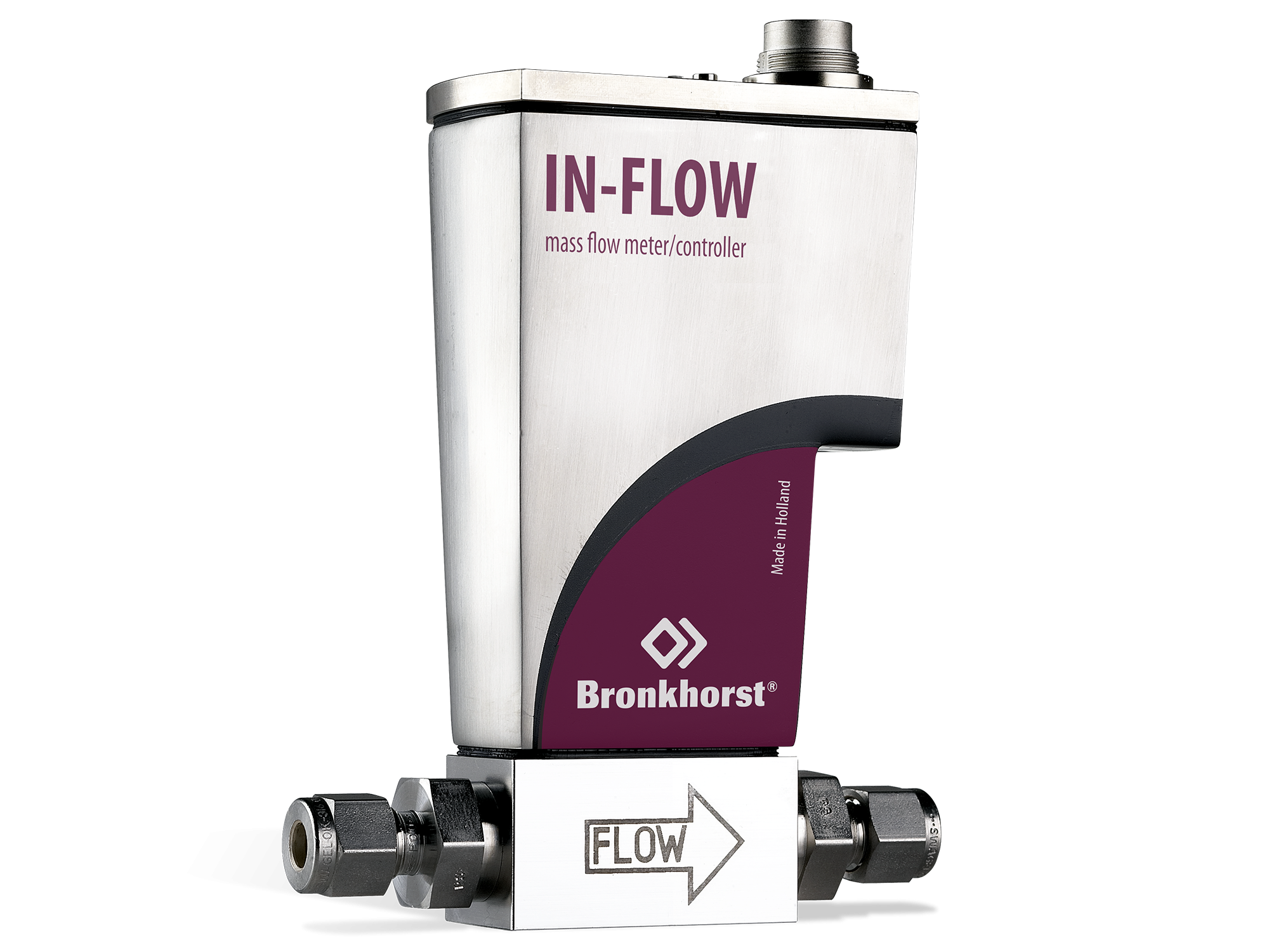 IN+FLOW masseflowmeter/-kontroller